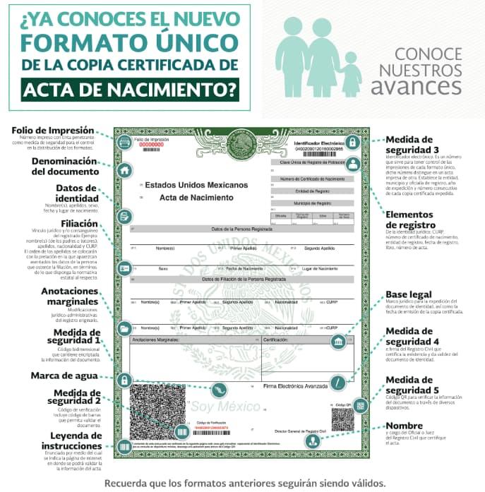 Formato unico de copia certificada de acta de nacimiento